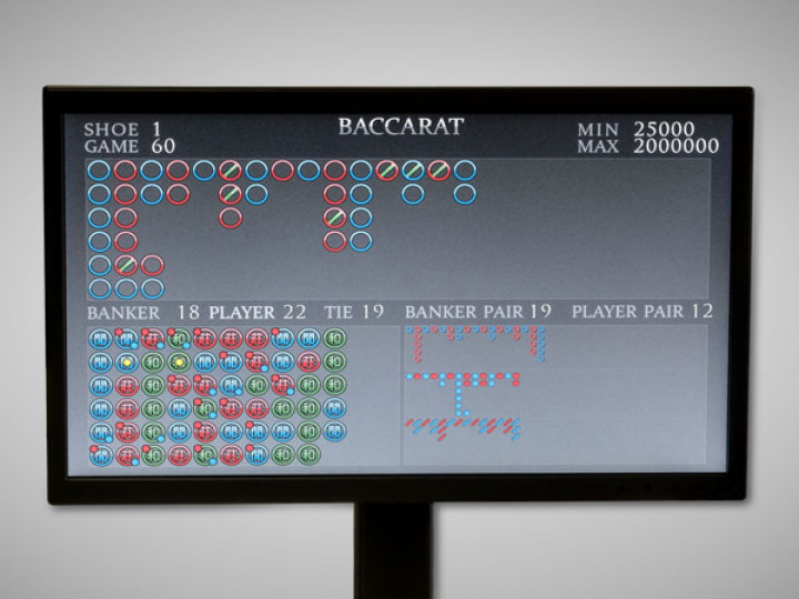 score-board-synopsis-baccarat-featured